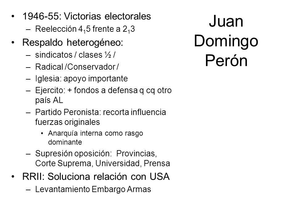 Juan Domingo Perón 1946-55: Victorias electorales –Reelección 4 1 5 frente a 2 1 3 Respaldo heterogéneo: –sindicatos / clases ½ / –Radical /Conservado