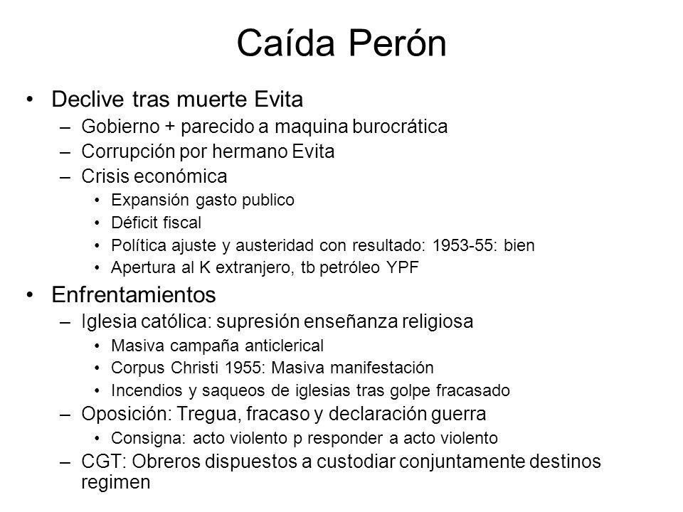 Caída Perón Declive tras muerte Evita –Gobierno + parecido a maquina burocrática –Corrupción por hermano Evita –Crisis económica Expansión gasto publi