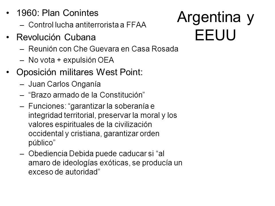 Argentina y EEUU 1960: Plan Conintes –Control lucha antiterrorista a FFAA Revolución Cubana –Reunión con Che Guevara en Casa Rosada –No vota + expulsi