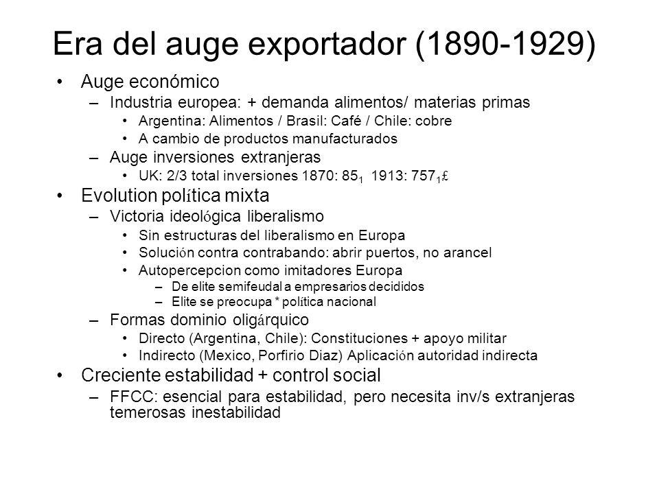 Era del auge exportador (1890-1929) Auge económico –Industria europea: + demanda alimentos/ materias primas Argentina: Alimentos / Brasil: Café / Chil