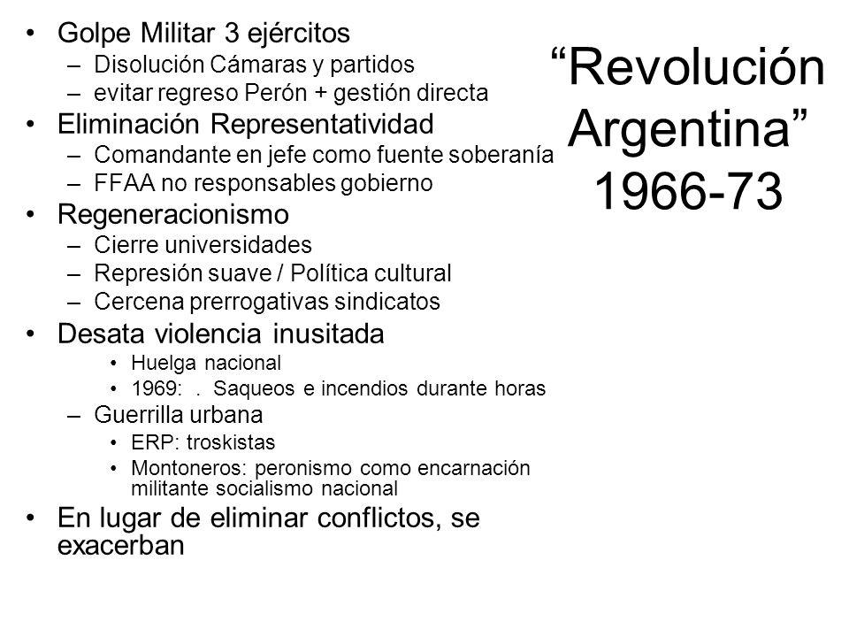 Revolución Argentina 1966-73 Golpe Militar 3 ejércitos –Disolución Cámaras y partidos –evitar regreso Perón + gestión directa Eliminación Representati