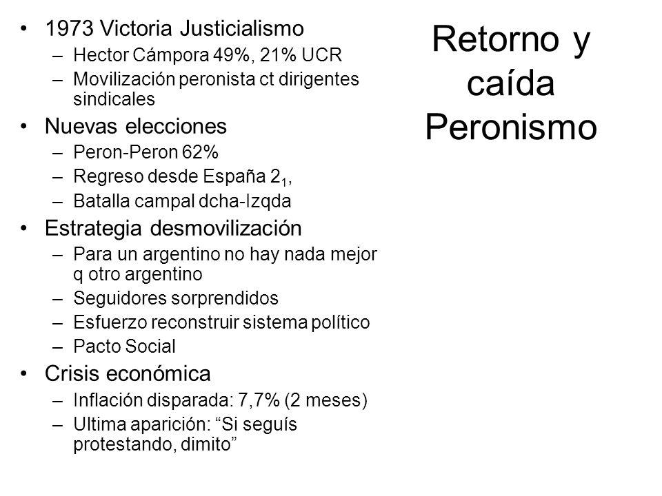 Retorno y caída Peronismo 1973 Victoria Justicialismo –Hector Cámpora 49%, 21% UCR –Movilización peronista ct dirigentes sindicales Nuevas elecciones