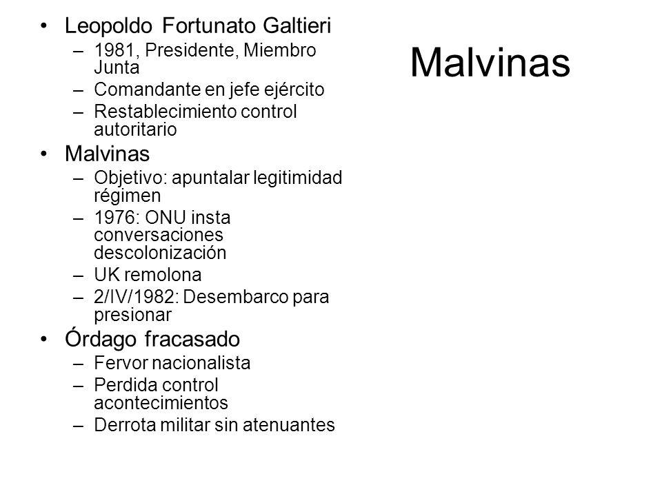 Malvinas Leopoldo Fortunato Galtieri –1981, Presidente, Miembro Junta –Comandante en jefe ejército –Restablecimiento control autoritario Malvinas –Obj