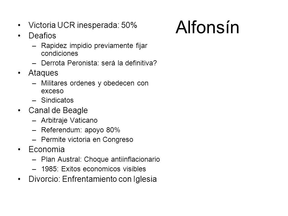 Alfonsín Victoria UCR inesperada: 50% Deafios –Rapidez impidio previamente fijar condiciones –Derrota Peronista: será la definitiva? Ataques –Militare