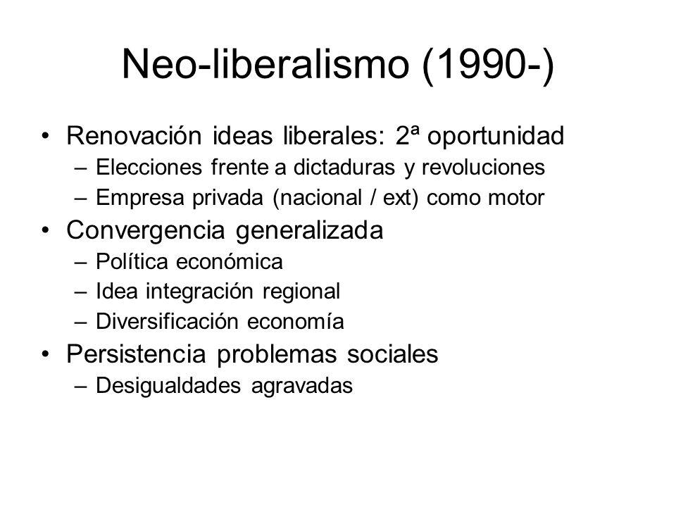 Neo-liberalismo (1990-) Renovación ideas liberales: 2ª oportunidad –Elecciones frente a dictaduras y revoluciones –Empresa privada (nacional / ext) co