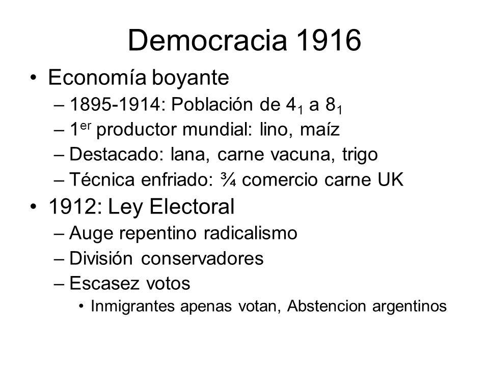 Democracia 1916 Economía boyante –1895-1914: Población de 4 1 a 8 1 –1 er productor mundial: lino, maíz –Destacado: lana, carne vacuna, trigo –Técnica