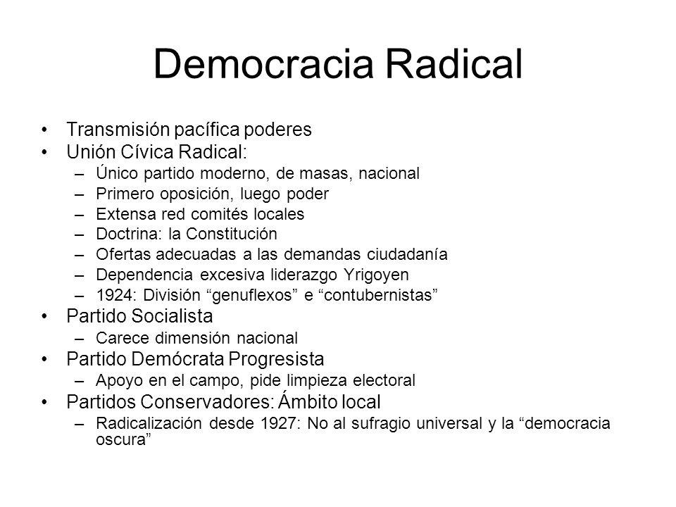 Democracia Radical Transmisión pacífica poderes Unión Cívica Radical: –Único partido moderno, de masas, nacional –Primero oposición, luego poder –Exte