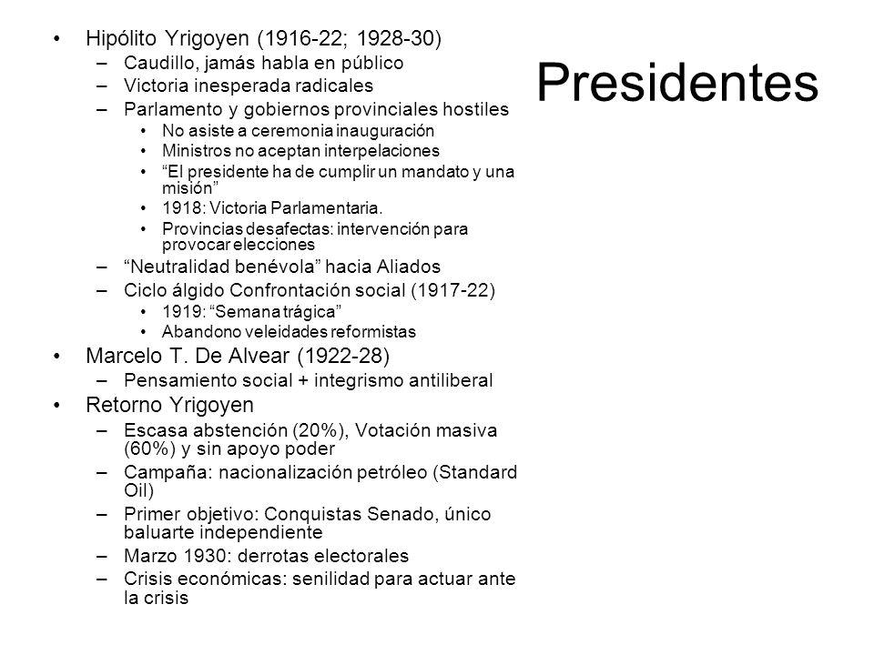 Presidentes Hipólito Yrigoyen (1916-22; 1928-30) –Caudillo, jamás habla en público –Victoria inesperada radicales –Parlamento y gobiernos provinciales