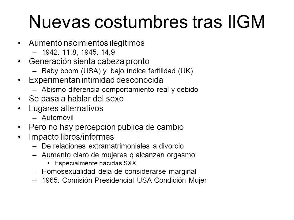 Nuevas costumbres tras IIGM Aumento nacimientos ilegítimos –1942: 11,8; 1945: 14,9 Generación sienta cabeza pronto –Baby boom (USA) y bajo índice fert