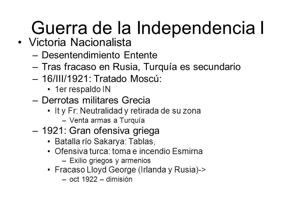 Guerra de la Independencia I Victoria Nacionalista –Desentendimiento Entente –Tras fracaso en Rusia, Turquía es secundario –16/III/1921: Tratado Moscú