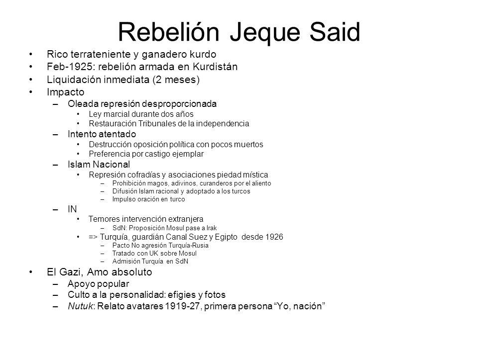 Rebelión Jeque Said Rico terrateniente y ganadero kurdo Feb-1925: rebelión armada en Kurdistán Liquidación inmediata (2 meses) Impacto –Oleada represión desproporcionada Ley marcial durante dos años Restauración Tribunales de la independencia –Intento atentado Destrucción oposición política con pocos muertos Preferencia por castigo ejemplar –Islam Nacional Represión cofradías y asociaciones piedad mística –Prohibición magos, adivinos, curanderos por el aliento –Difusión Islam racional y adoptado a los turcos –Impulso oración en turco –IN Temores intervención extranjera –SdN: Proposición Mosul pase a Irak => Turquía, guardián Canal Suez y Egipto desde 1926 –Pacto No agresión Turquía-Rusia –Tratado con UK sobre Mosul –Admisión Turquía en SdN El Gazi, Amo absoluto –Apoyo popular –Culto a la personalidad: efigies y fotos –Nutuk: Relato avatares 1919-27, primera persona Yo, nación