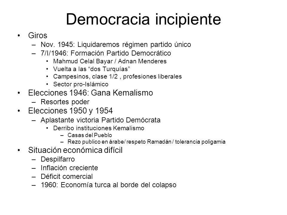 Democracia incipiente Giros –Nov. 1945: Liquidaremos régimen partido único –7/I/1946: Formación Partido Democrático Mahmud Celal Bayar / Adnan Mendere