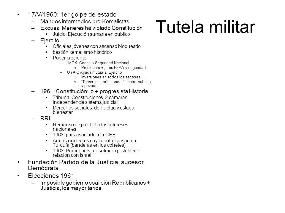 Tutela militar 17/V/1960: 1er golpe de estado –Mandos intermedios pro-Kemalistas –Excusa: Meneres ha violado Constitución Juicio: Ejecución sumaria en