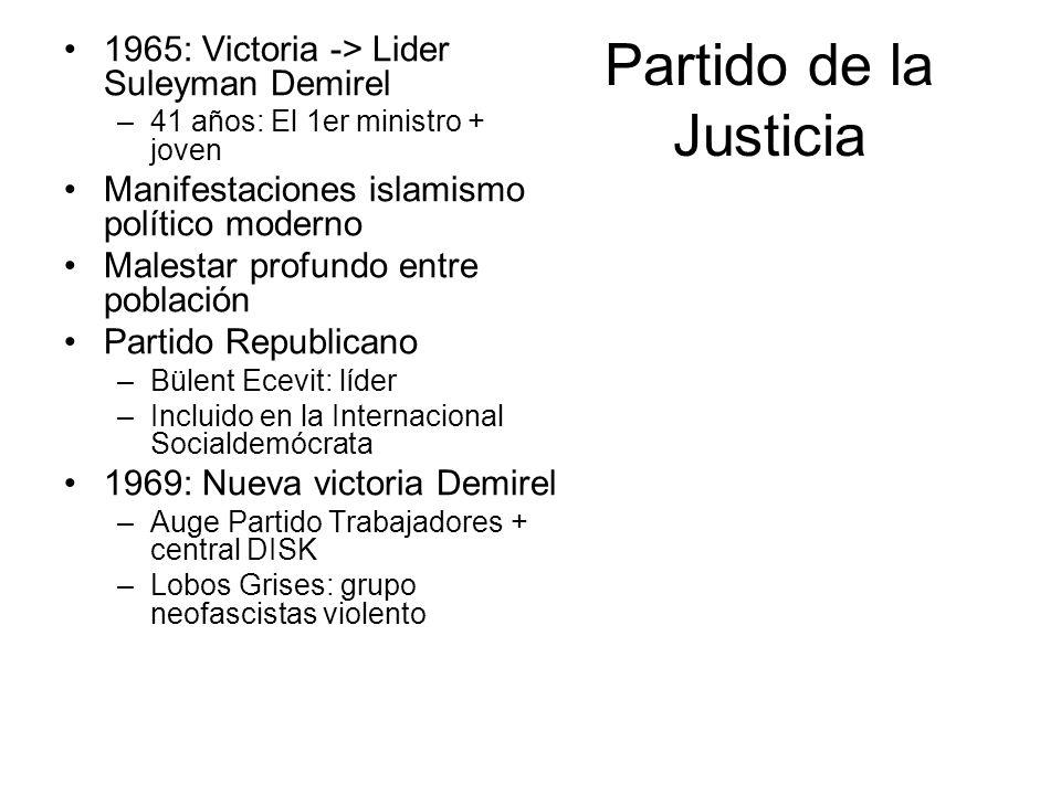 Partido de la Justicia 1965: Victoria -> Lider Suleyman Demirel –41 años: El 1er ministro + joven Manifestaciones islamismo político moderno Malestar