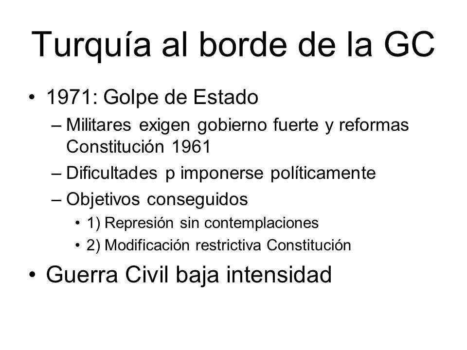 Turquía al borde de la GC 1971: Golpe de Estado –Militares exigen gobierno fuerte y reformas Constitución 1961 –Dificultades p imponerse políticamente