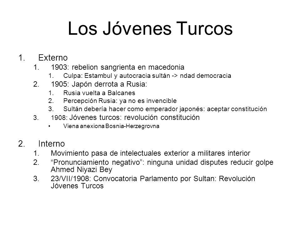 Democracia incipiente Giros –Nov.
