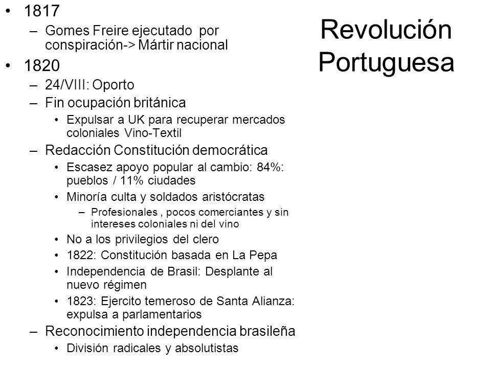 Revolución Portuguesa 1817 –Gomes Freire ejecutado por conspiración-> Mártir nacional 1820 –24/VIII: Oporto –Fin ocupación británica Expulsar a UK par