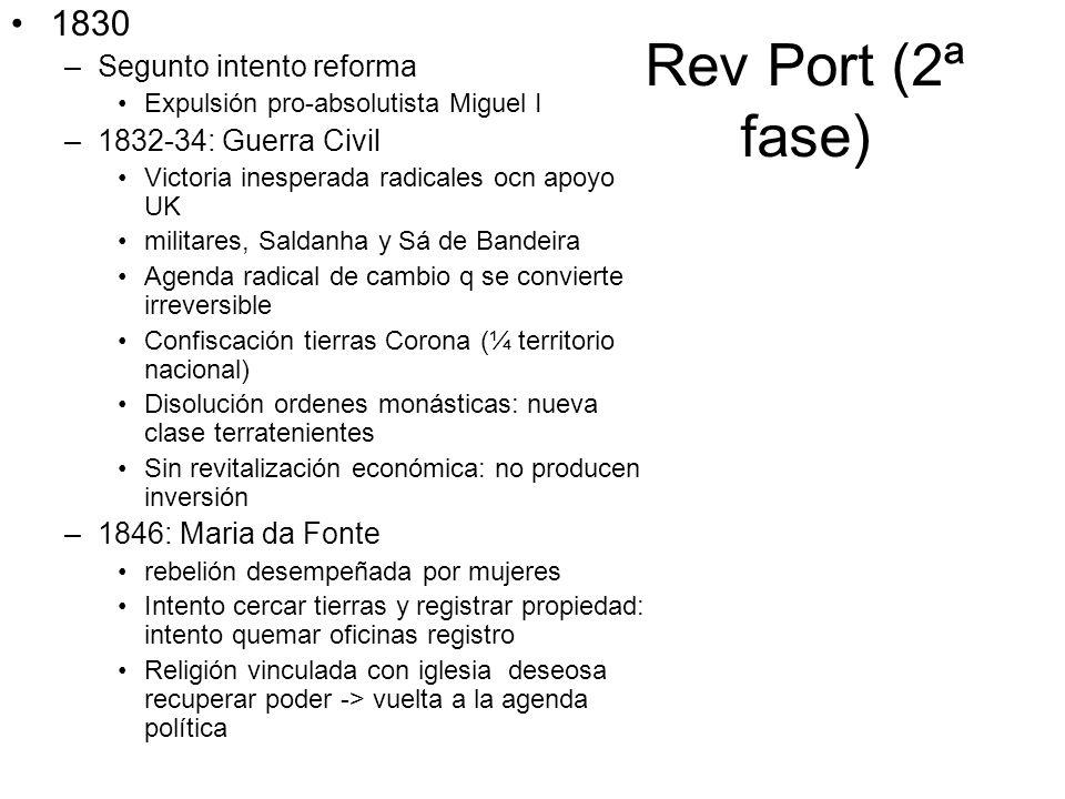 Rev Port (2ª fase) 1830 –Segunto intento reforma Expulsión pro-absolutista Miguel I –1832-34: Guerra Civil Victoria inesperada radicales ocn apoyo UK