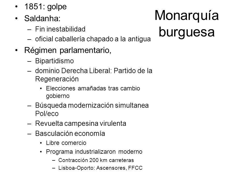 Monarquía burguesa 1851: golpe Saldanha: –Fin inestabilidad –oficial caballería chapado a la antigua Régimen parlamentario, –Bipartidismo –dominio Der
