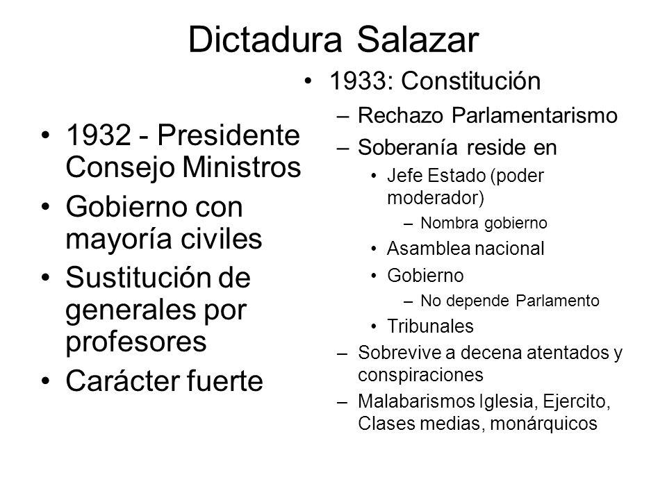 Dictadura Salazar 1932 - Presidente Consejo Ministros Gobierno con mayoría civiles Sustitución de generales por profesores Carácter fuerte 1933: Const