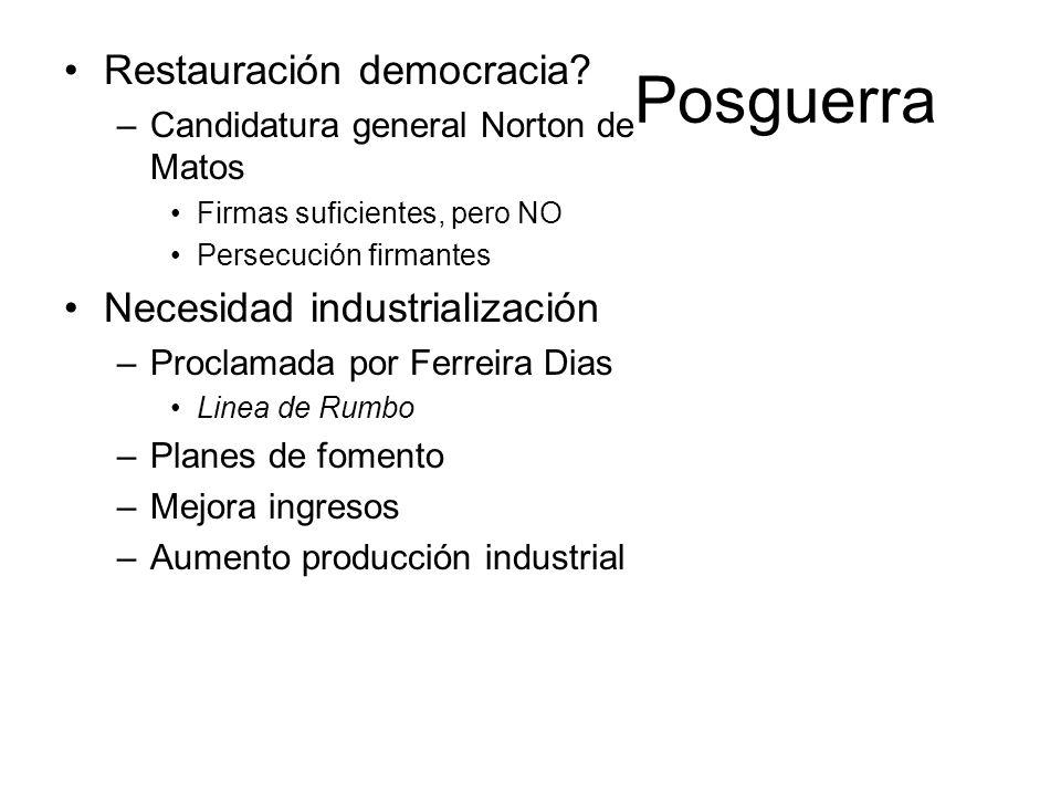 Posguerra Restauración democracia? –Candidatura general Norton de Matos Firmas suficientes, pero NO Persecución firmantes Necesidad industrialización