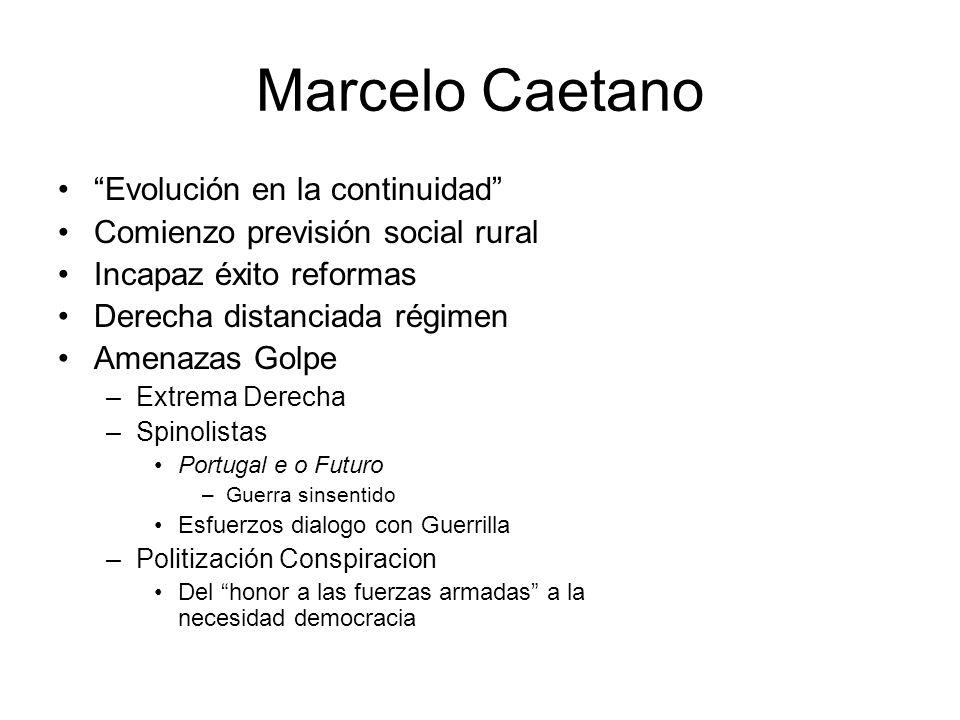 Marcelo Caetano Evolución en la continuidad Comienzo previsión social rural Incapaz éxito reformas Derecha distanciada régimen Amenazas Golpe –Extrema