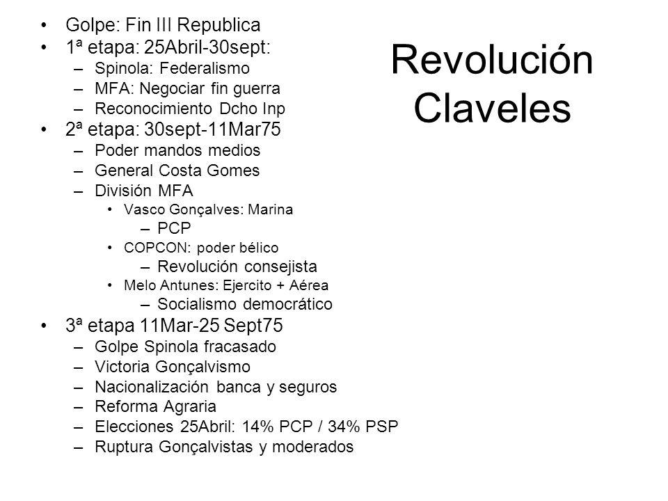 Revolución Claveles Golpe: Fin III Republica 1ª etapa: 25Abril-30sept: –Spinola: Federalismo –MFA: Negociar fin guerra –Reconocimiento Dcho Inp 2ª eta