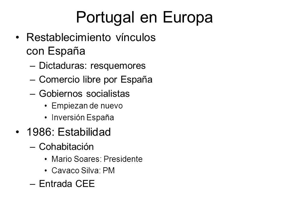 Portugal en Europa Restablecimiento vínculos con España –Dictaduras: resquemores –Comercio libre por España –Gobiernos socialistas Empiezan de nuevo Inversión España 1986: Estabilidad –Cohabitación Mario Soares: Presidente Cavaco Silva: PM –Entrada CEE
