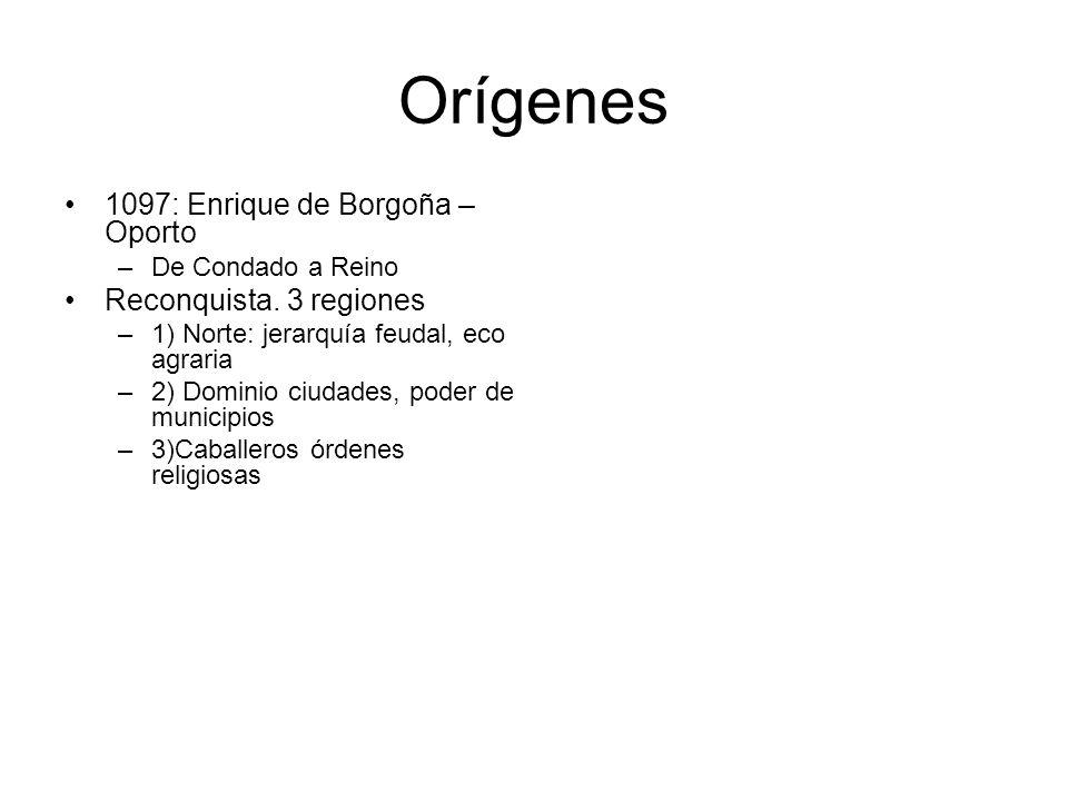 Orígenes 1097: Enrique de Borgoña – Oporto –De Condado a Reino Reconquista. 3 regiones –1) Norte: jerarquía feudal, eco agraria –2) Dominio ciudades,