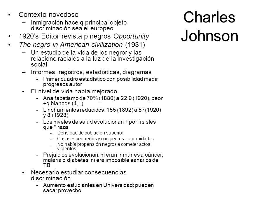 Charles Johnson Contexto novedoso –Inmigración hace q principal objeto discriminación sea el europeo 1920s Editor revista p negros Opportunity The neg
