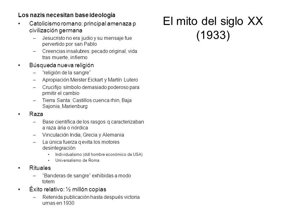 El mito del siglo XX (1933) Los nazis necesitan base ideología Catolicismo romano: principal amenaza p civilización germana –Jesucristo no era judio y