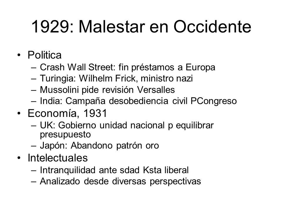 1929: Malestar en Occidente Politica –Crash Wall Street: fin préstamos a Europa –Turingia: Wilhelm Frick, ministro nazi –Mussolini pide revisión Versa
