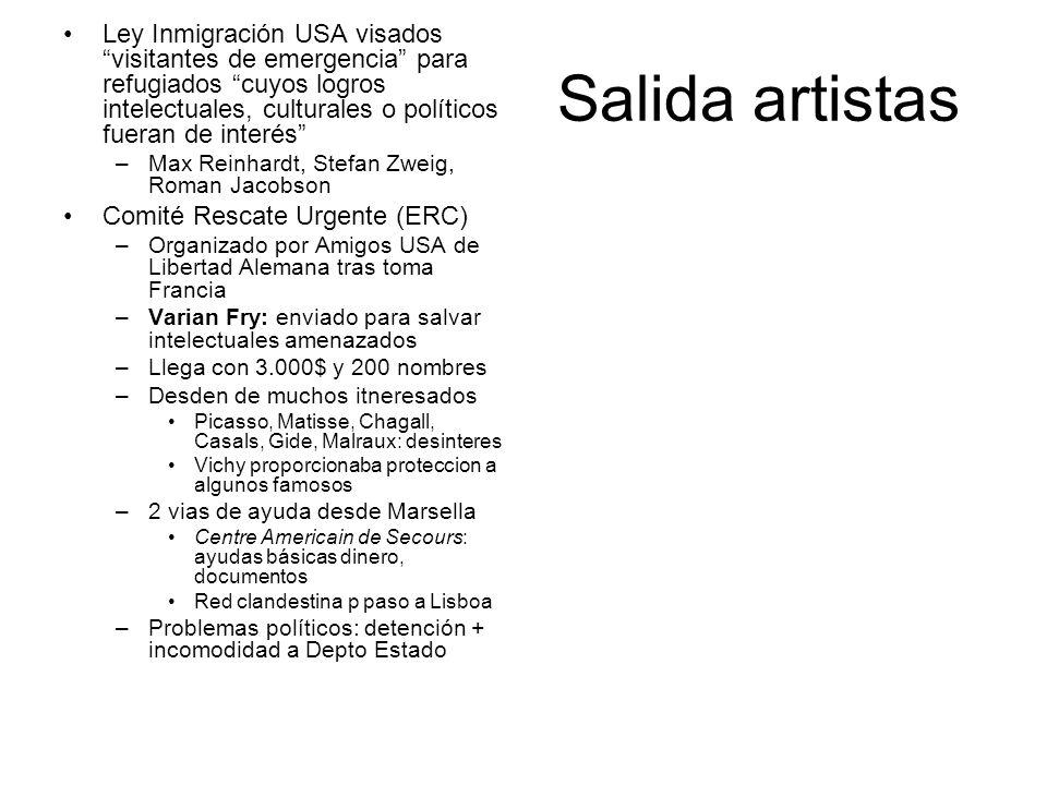 Salida artistas Ley Inmigración USA visados visitantes de emergencia para refugiados cuyos logros intelectuales, culturales o políticos fueran de inte