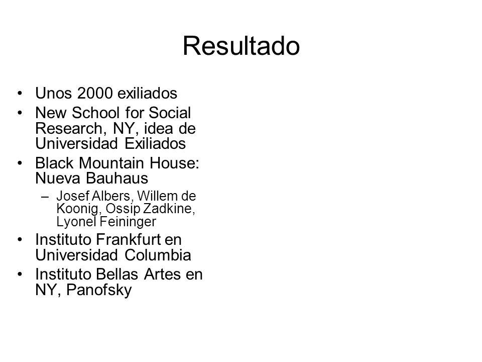 Resultado Unos 2000 exiliados New School for Social Research, NY, idea de Universidad Exiliados Black Mountain House: Nueva Bauhaus –Josef Albers, Wil