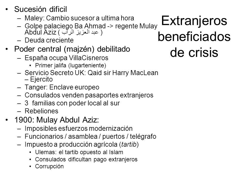 Extranjeros beneficiados de crisis Sucesión dificil –Maley: Cambio sucesor a ultima hora –Golpe palaciego Ba Ahmad -> regente Mulay Abdul Aziz ( عبد ا