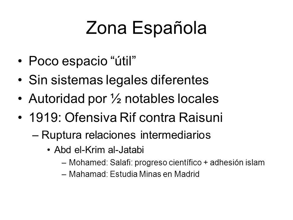 Zona Española Poco espacio útil Sin sistemas legales diferentes Autoridad por ½ notables locales 1919: Ofensiva Rif contra Raisuni –Ruptura relaciones