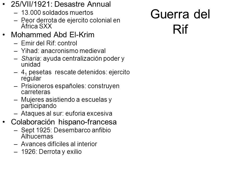 Guerra del Rif 25/VII/1921: Desastre Annual –13.000 soldados muertos –Peor derrota de ejercito colonial en África SXX Mohammed Abd El-Krim –Emir del R