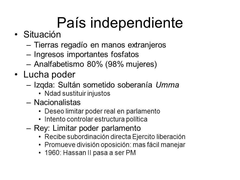País independiente Situación –Tierras regadío en manos extranjeros –Ingresos importantes fosfatos –Analfabetismo 80% (98% mujeres) Lucha poder –Izqda: