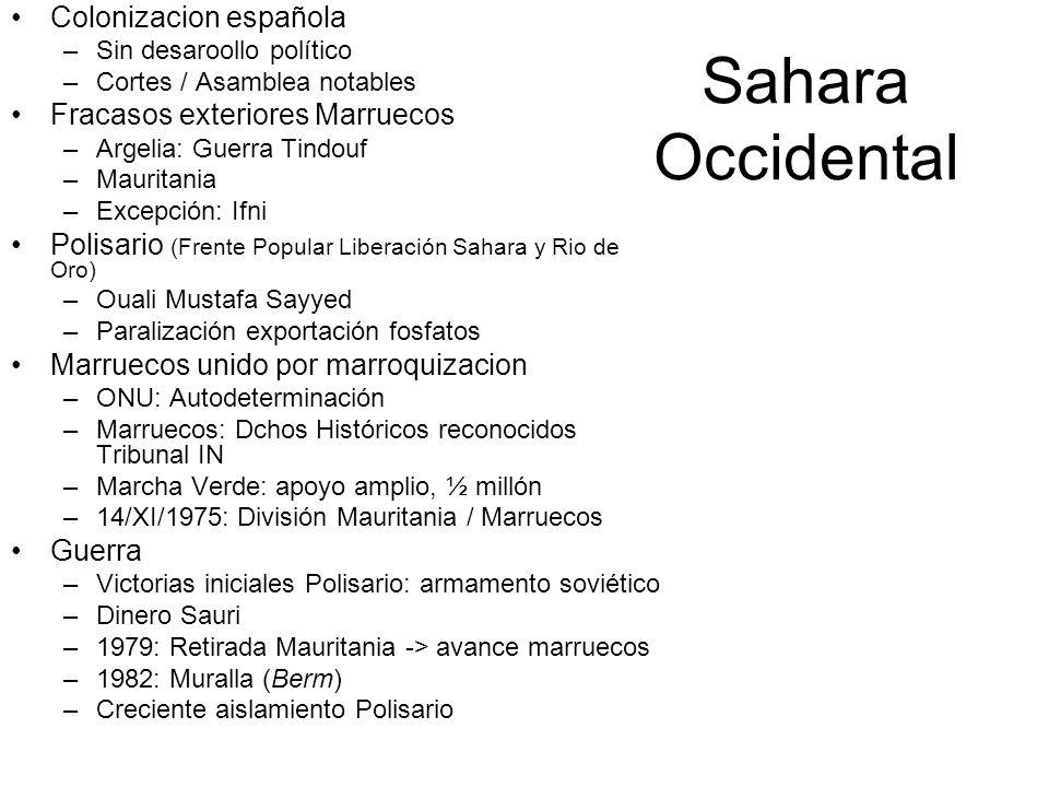 Sahara Occidental Colonizacion española –Sin desaroollo político –Cortes / Asamblea notables Fracasos exteriores Marruecos –Argelia: Guerra Tindouf –M