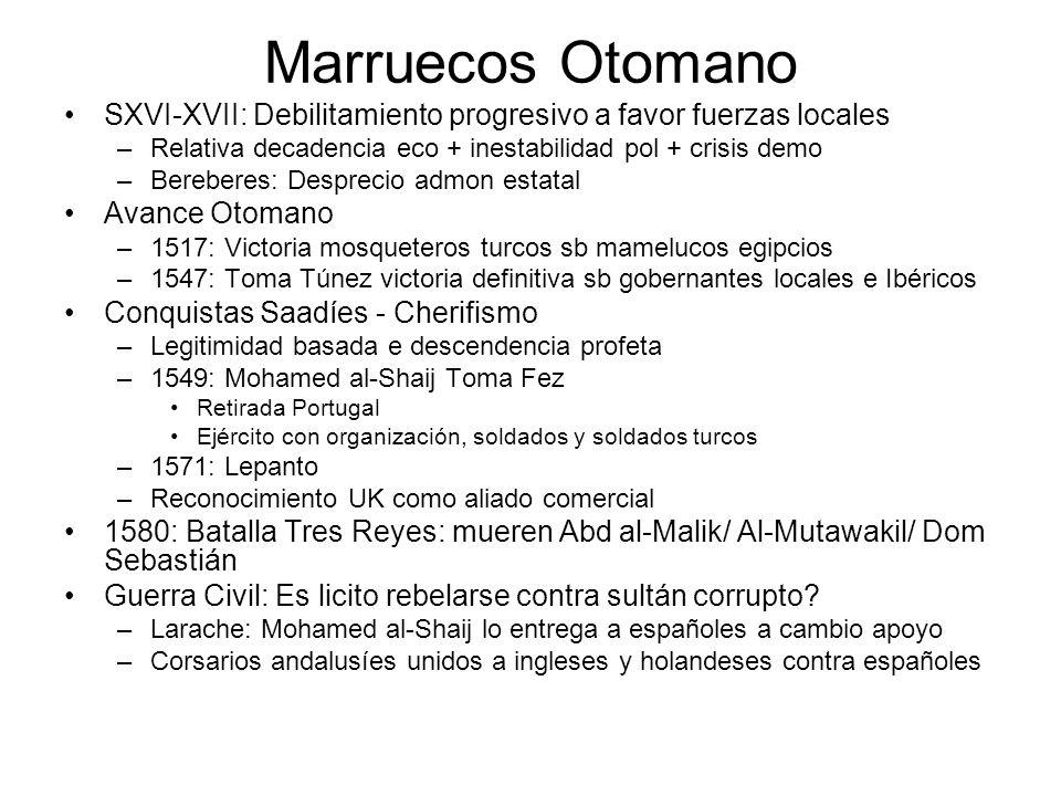 Marruecos Alaui Disputas potencias europeas Fundador: Mulay Ismail, 1672 Fuerza: Ejercito soldados negros –Unidos por entrenamiento y matrimonio Capital: Meknes Cautiverios de Cristianos 1721: Tratado con UK –Comercio – Extraterritorialidad Comercio impulsado Impuestos por encima de la sharia
