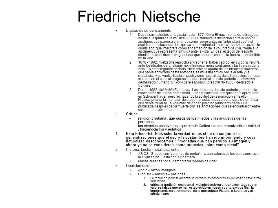 Friedrich Nietsche Etapas de su pensamiento 1.Desde sus estudios en Leipzig hasta 1877. Obra El nacimiento de la tragedia desde el espíritu de la músi