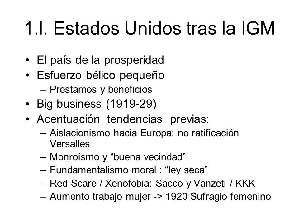 1.l. Estados Unidos tras la IGM El país de la prosperidad Esfuerzo bélico pequeño –Prestamos y beneficios Big business (1919-29) Acentuación tendencia