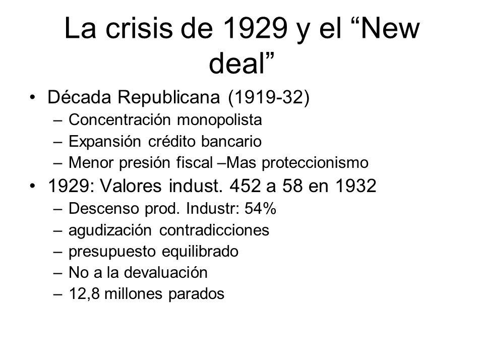 La crisis de 1929 y el New deal Década Republicana (1919-32) –Concentración monopolista –Expansión crédito bancario –Menor presión fiscal –Mas protecc