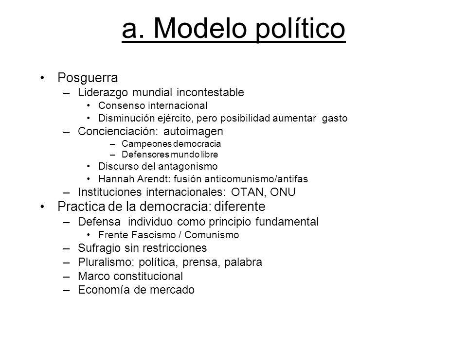 a. Modelo político Posguerra –Liderazgo mundial incontestable Consenso internacional Disminución ejército, pero posibilidad aumentar gasto –Conciencia