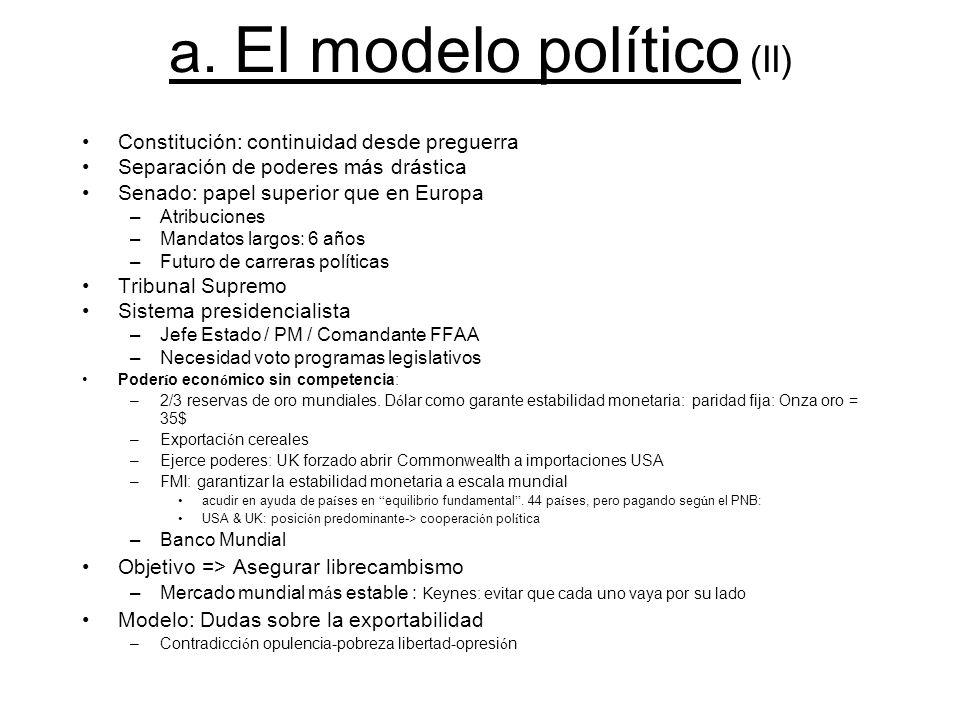 a. El modelo político (II) Constitución: continuidad desde preguerra Separación de poderes más drástica Senado: papel superior que en Europa –Atribuci