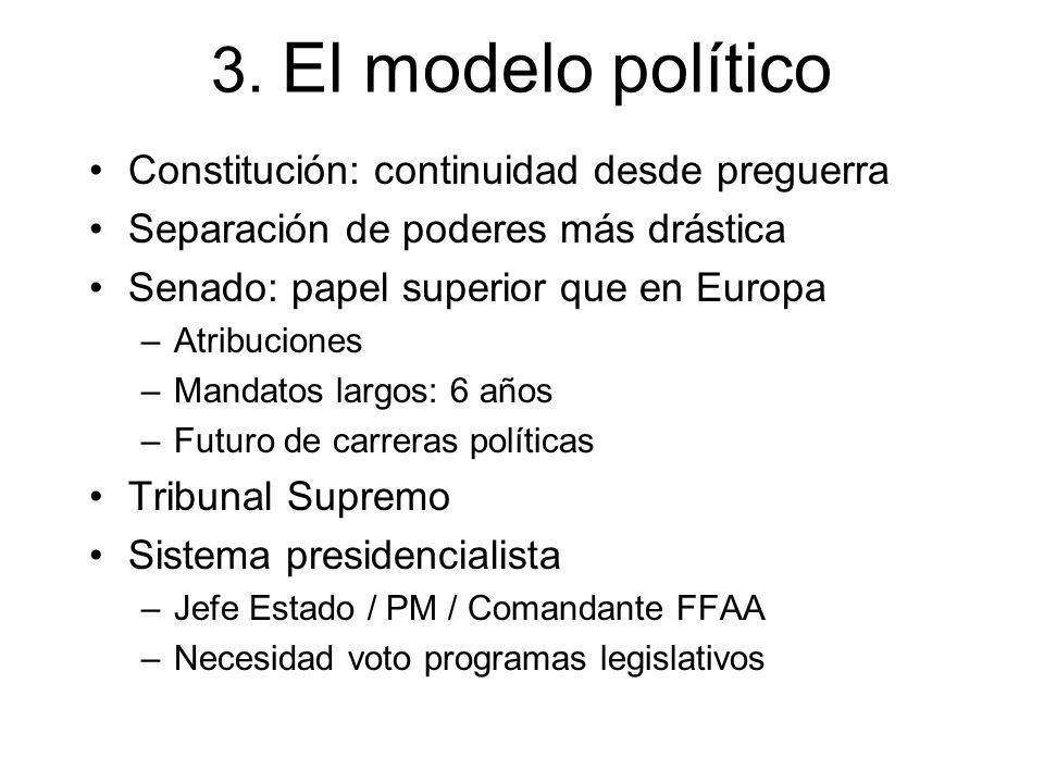 3. El modelo político Constitución: continuidad desde preguerra Separación de poderes más drástica Senado: papel superior que en Europa –Atribuciones