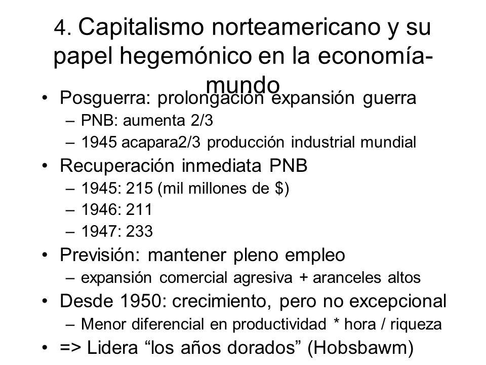 4. Capitalismo norteamericano y su papel hegemónico en la economía- mundo Posguerra: prolongación expansión guerra –PNB: aumenta 2/3 –1945 acapara2/3