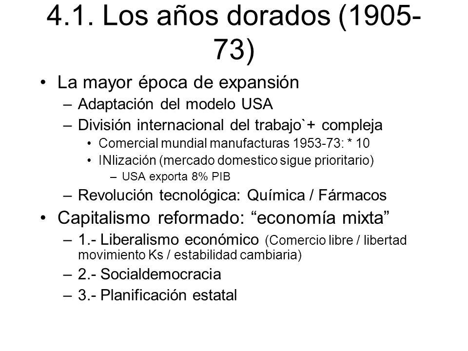 4.1. Los años dorados (1905- 73) La mayor época de expansión –Adaptación del modelo USA –División internacional del trabajo`+ compleja Comercial mundi