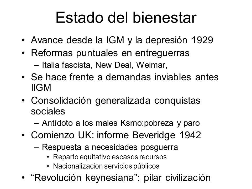 Estado del bienestar Avance desde la IGM y la depresión 1929 Reformas puntuales en entreguerras –Italia fascista, New Deal, Weimar, Se hace frente a d