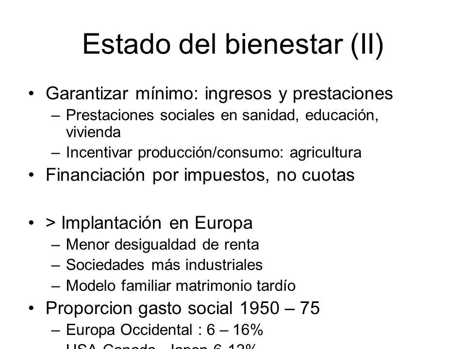 Estado del bienestar (II) Garantizar mínimo: ingresos y prestaciones –Prestaciones sociales en sanidad, educación, vivienda –Incentivar producción/con